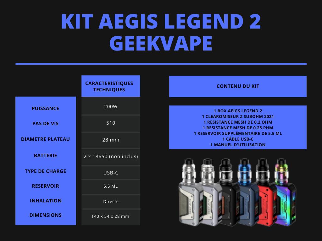 Cigusto Kit Aegis Legend 2