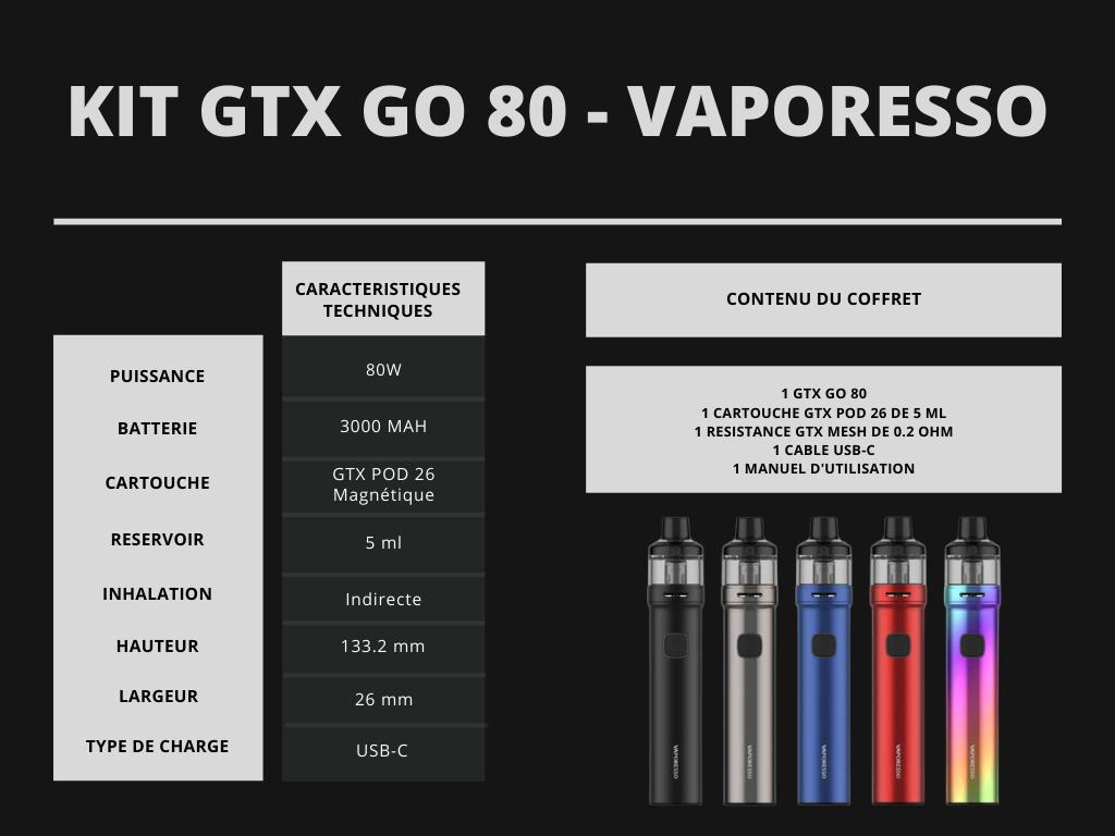 Cigusto kit GTX Go 80 Vaporesso
